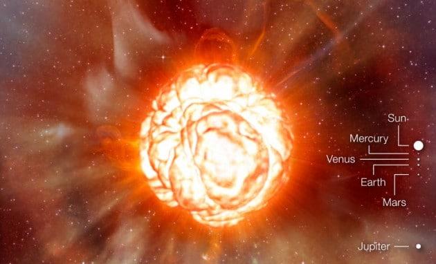 Ricostruzione grafica di Betelgeuse paragonata al Sistema Solare .