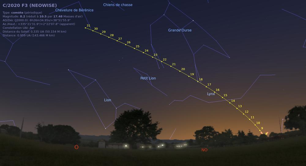 Mappa per l'osservazione di C2020 F3 Neowise nel cielo dopo il tramonto .