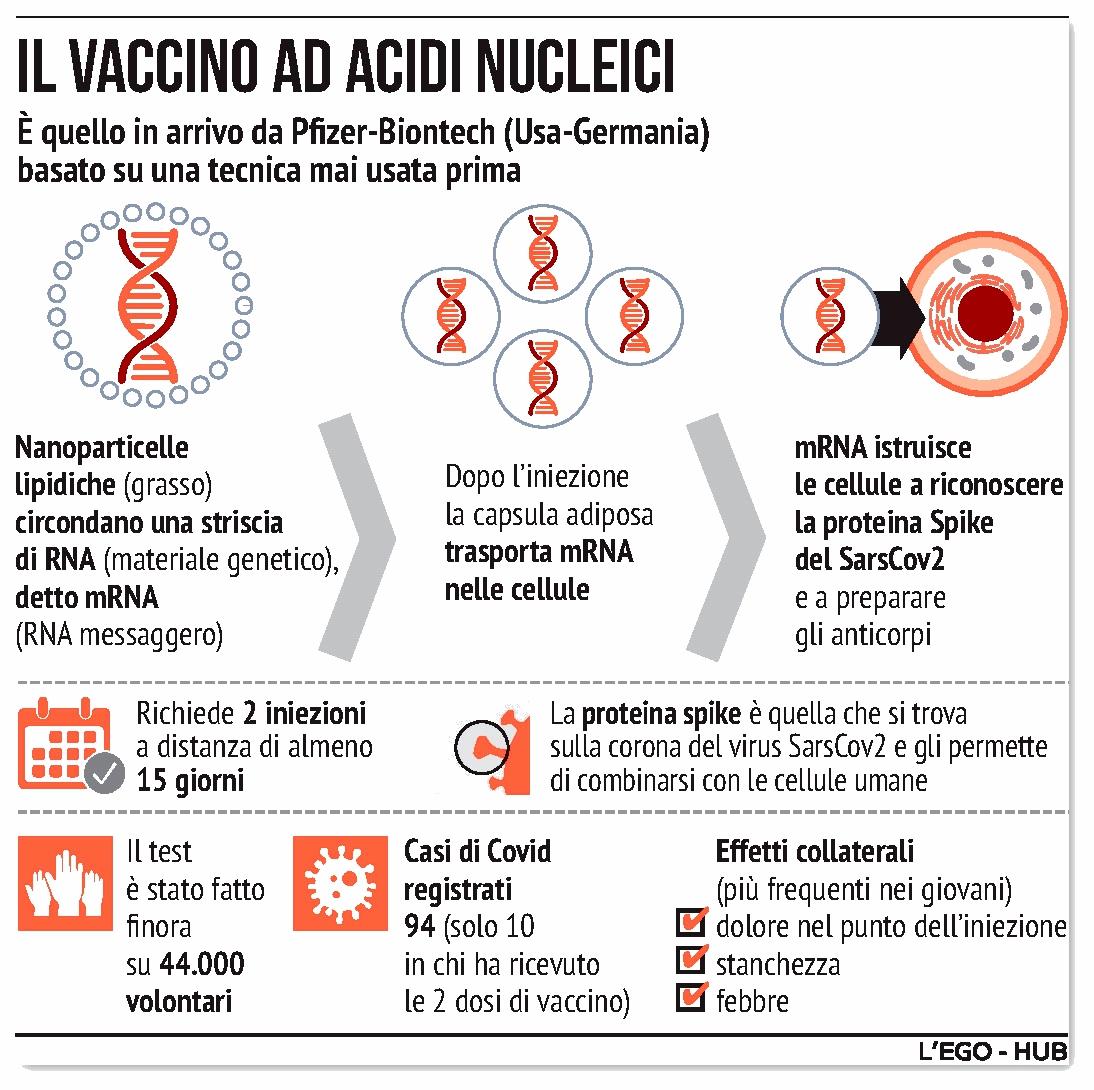 pfizer-biontech-vaccino-covid-19
